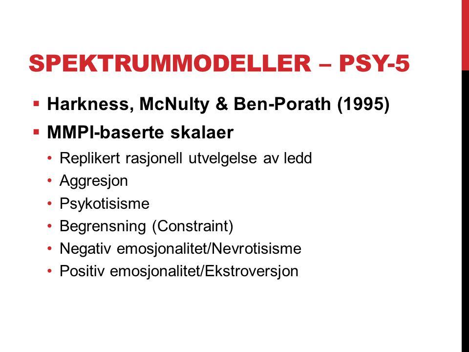 Spektrummodeller – PSY-5