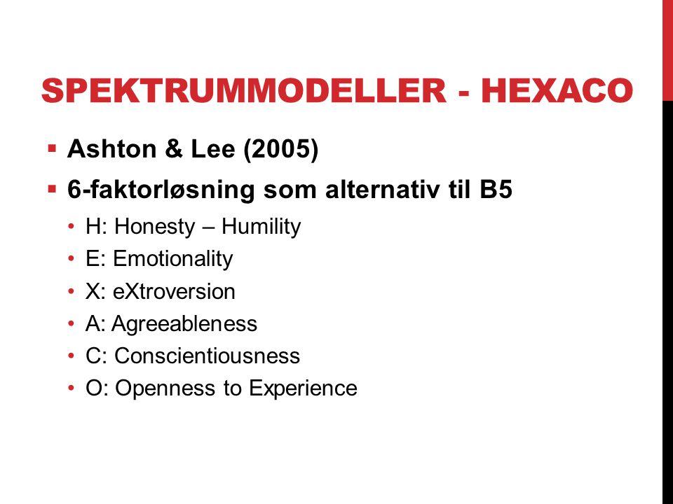 Spektrummodeller - HEXACO