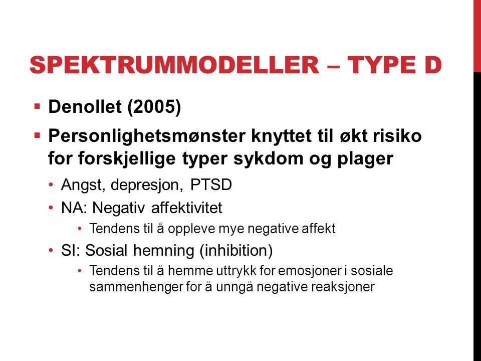 Spektrummodeller – Type D