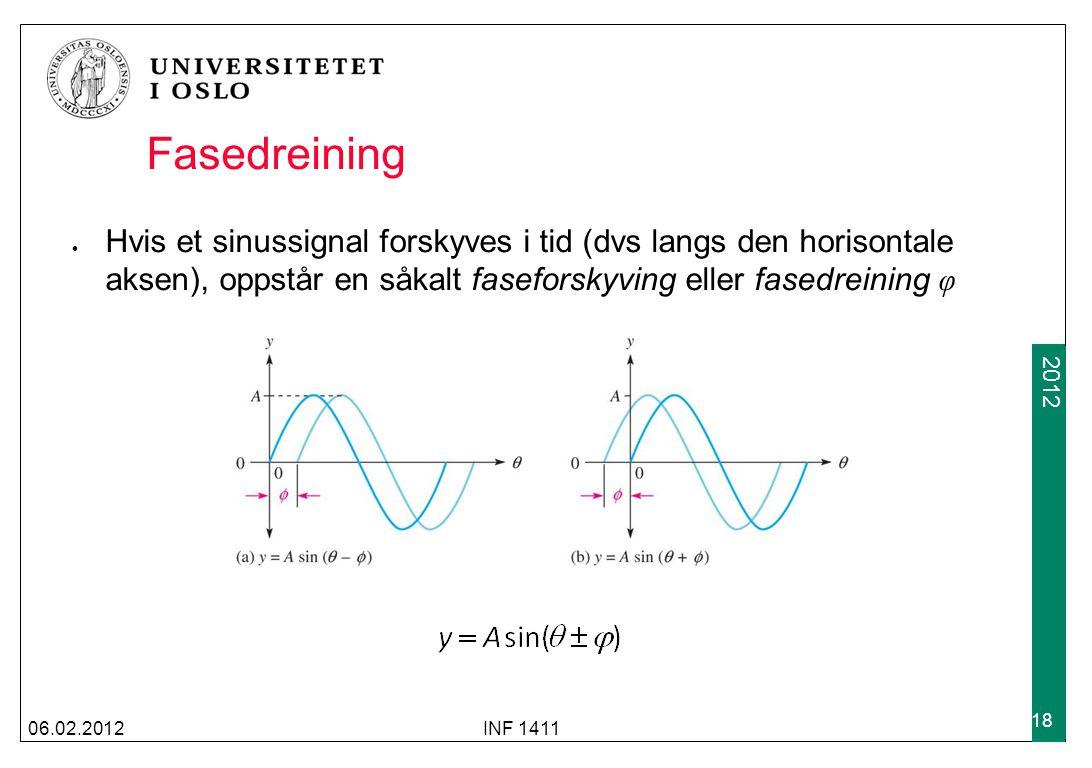 Fasedreining Hvis et sinussignal forskyves i tid (dvs langs den horisontale aksen), oppstår en såkalt faseforskyving eller fasedreining φ.