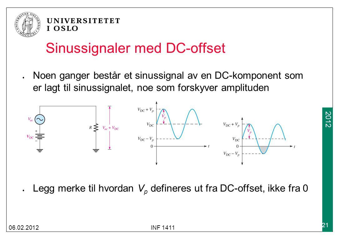 Sinussignaler med DC-offset