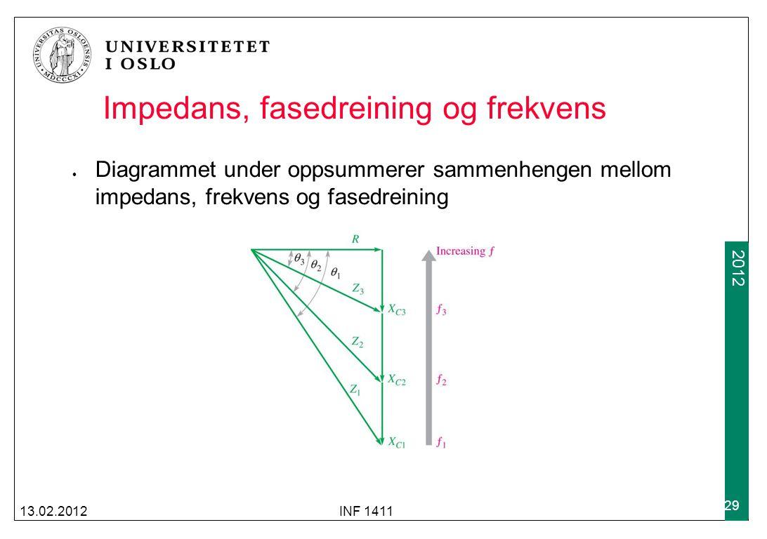 Impedans, fasedreining og frekvens