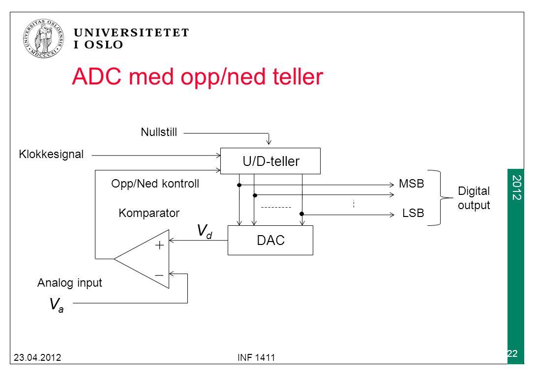 ADC med opp/ned teller Vd + _ Va U/D-teller DAC Nullstill Klokkesignal