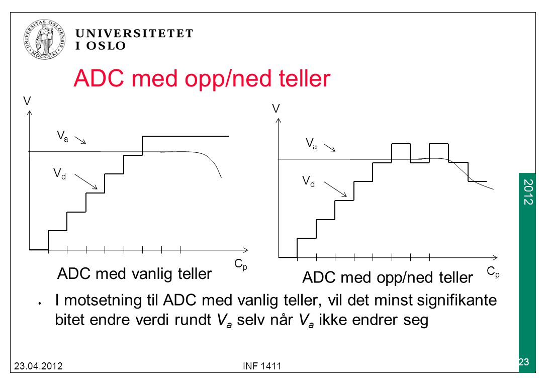 ADC med opp/ned teller ADC med vanlig teller ADC med opp/ned teller