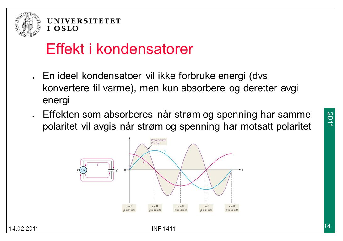 Effekt i kondensatorer
