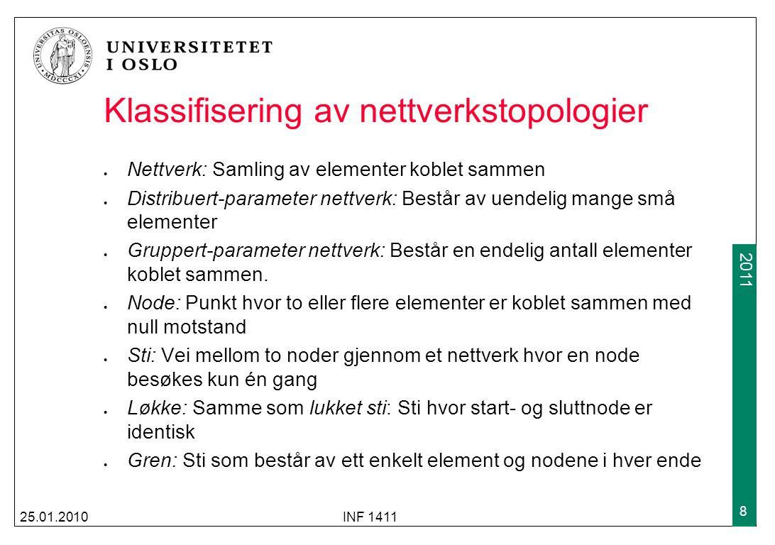 Klassifisering av nettverkstopologier