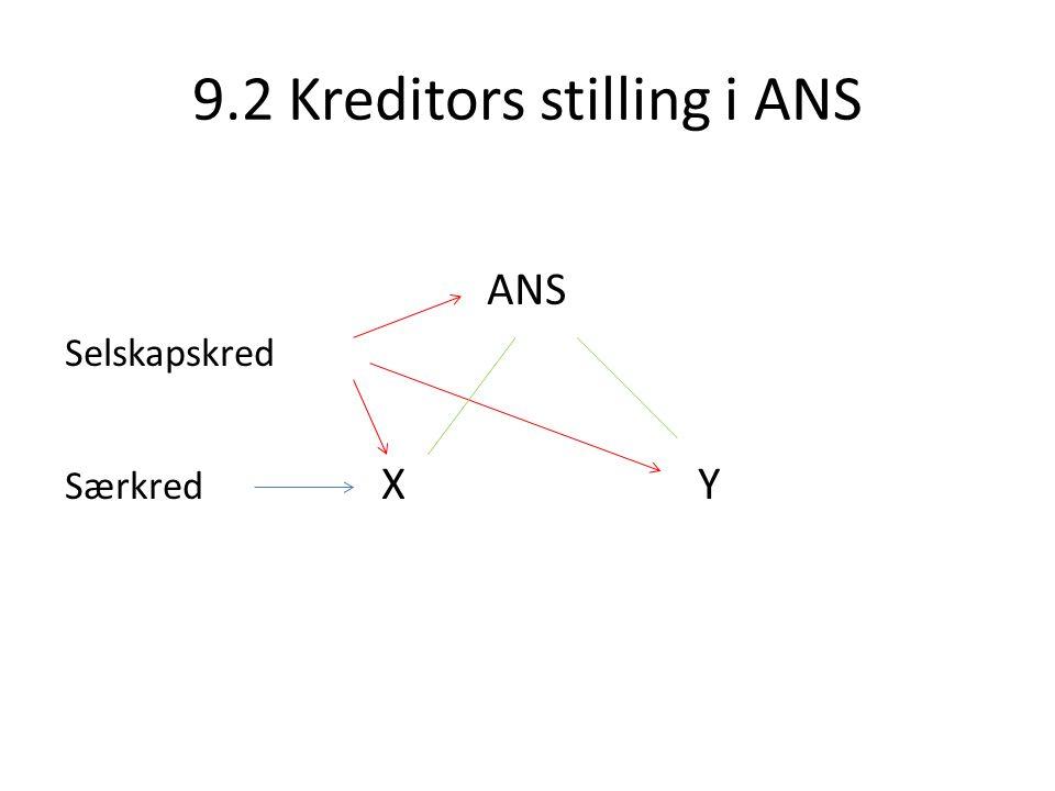 9.2 Kreditors stilling i ANS