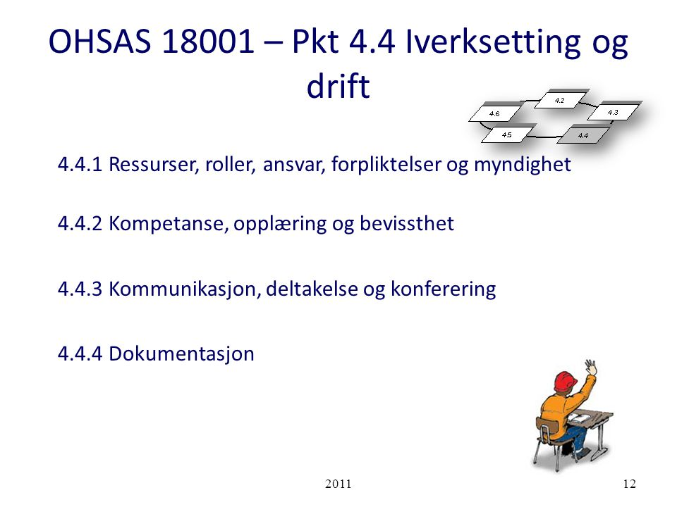 OHSAS 18001 – Pkt 4.4 Iverksetting og drift