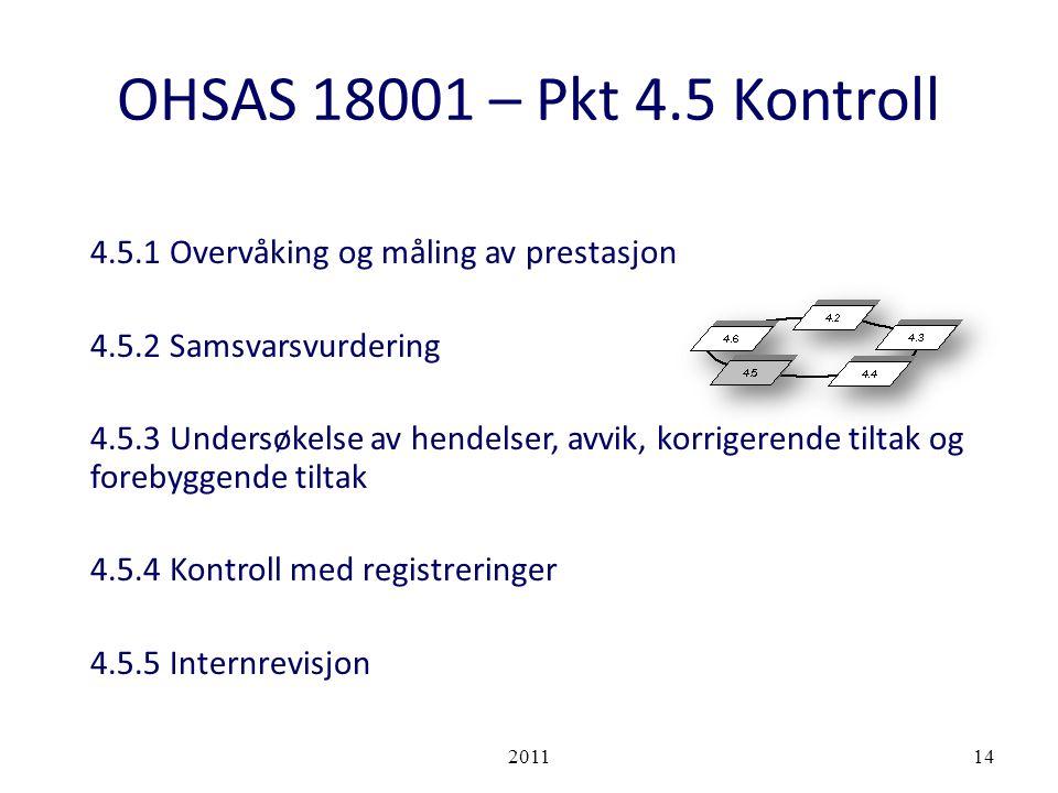 OHSAS 18001 – Pkt 4.5 Kontroll 4.5.1 Overvåking og måling av prestasjon. 4.5.2 Samsvarsvurdering.