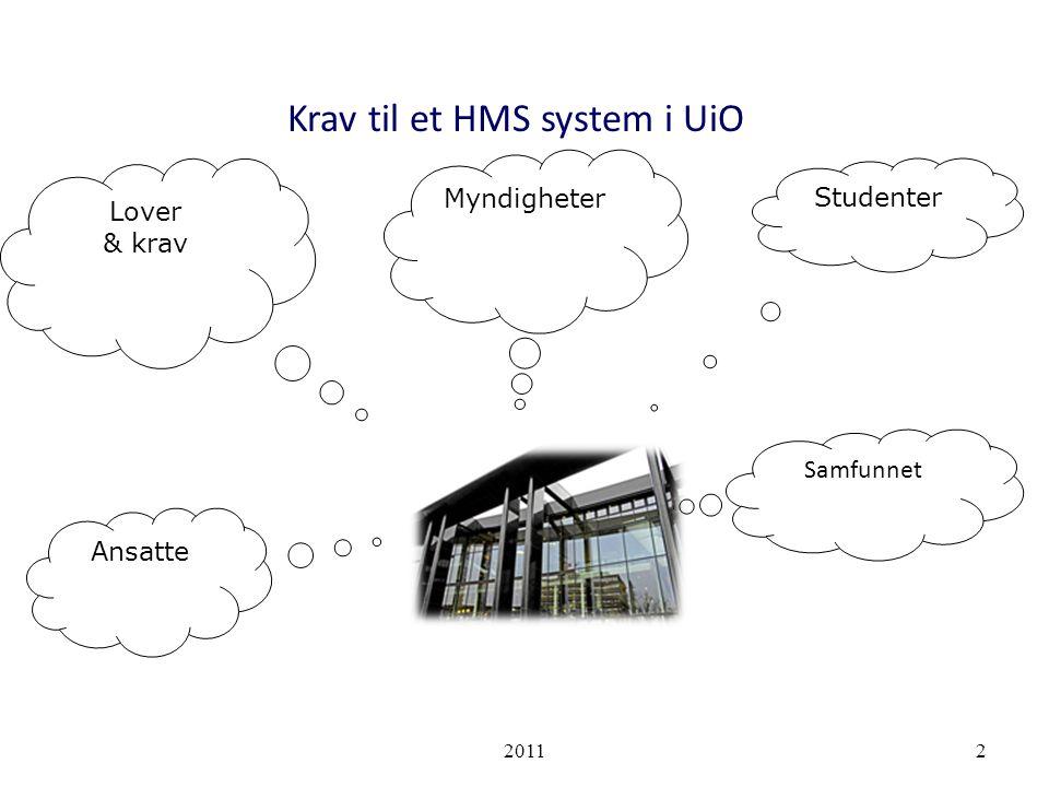 Krav til et HMS system i UiO