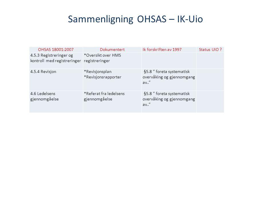 Sammenligning OHSAS – IK-Uio