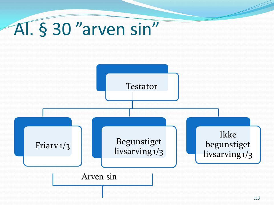 Al. § 30 arven sin Arven sin Testator