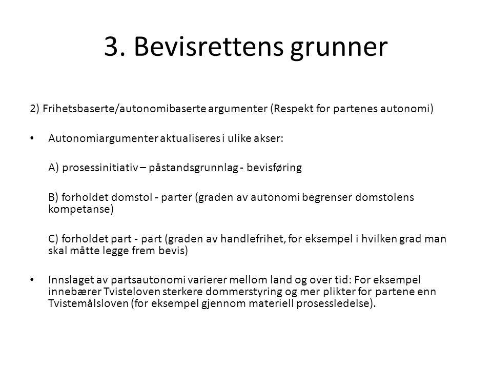 3. Bevisrettens grunner 2) Frihetsbaserte/autonomibaserte argumenter (Respekt for partenes autonomi)