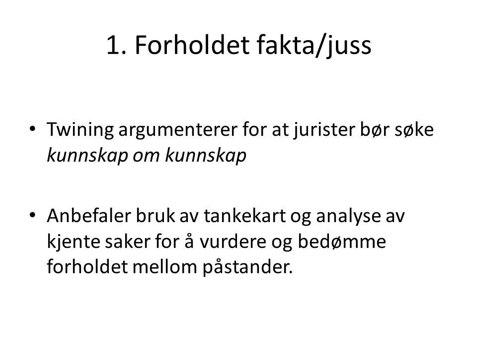 1. Forholdet fakta/juss Twining argumenterer for at jurister bør søke kunnskap om kunnskap.