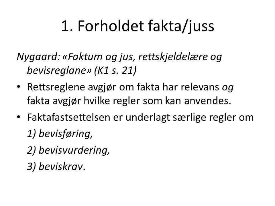1. Forholdet fakta/juss Nygaard: «Faktum og jus, rettskjeldelære og bevisreglane» (K1 s. 21)