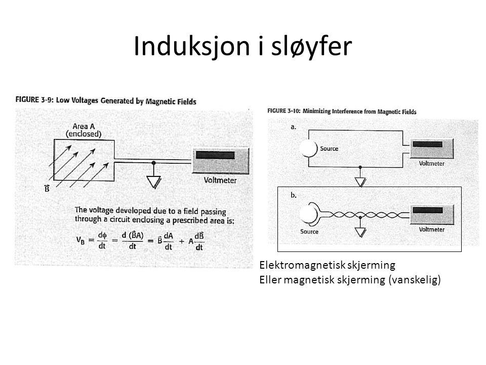 Induksjon i sløyfer Elektromagnetisk skjerming