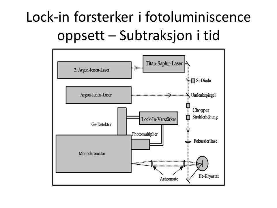 Lock-in forsterker i fotoluminiscence oppsett – Subtraksjon i tid