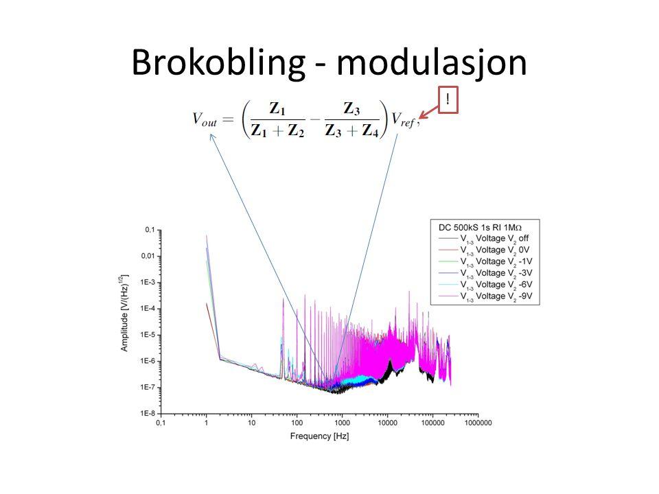 Brokobling - modulasjon