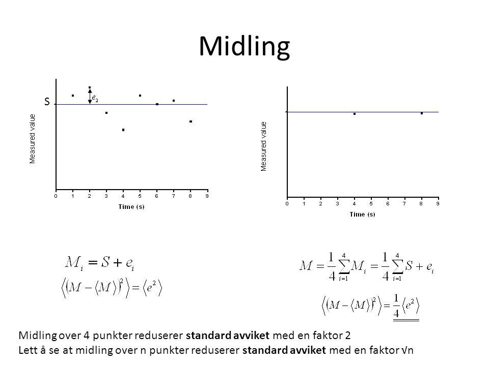 Midling S. Midling over 4 punkter reduserer standard avviket med en faktor 2.
