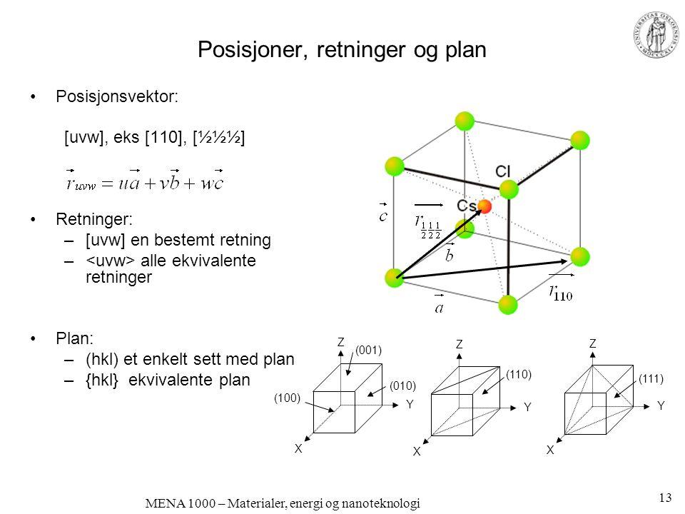 Posisjoner, retninger og plan