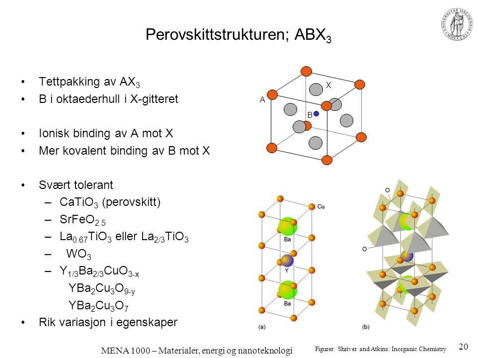 Perovskittstrukturen; ABX3