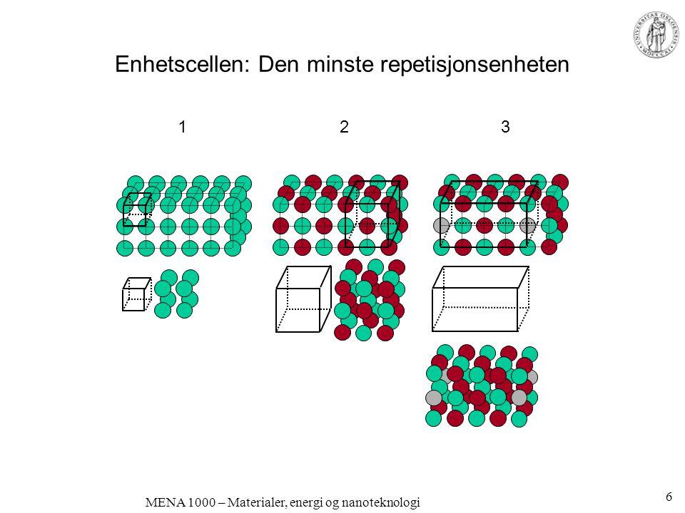 Enhetscellen: Den minste repetisjonsenheten