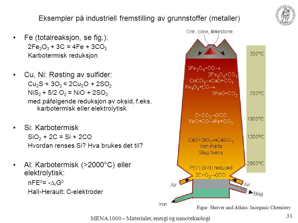 Eksempler på industriell fremstilling av grunnstoffer (metaller)