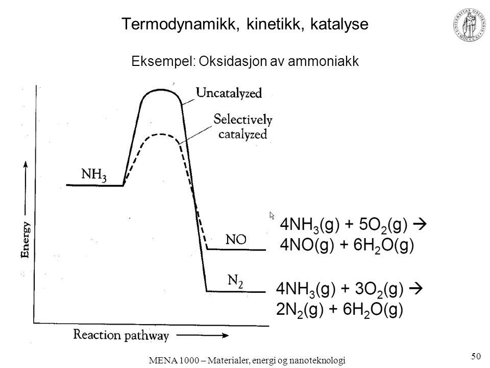Termodynamikk, kinetikk, katalyse Eksempel: Oksidasjon av ammoniakk