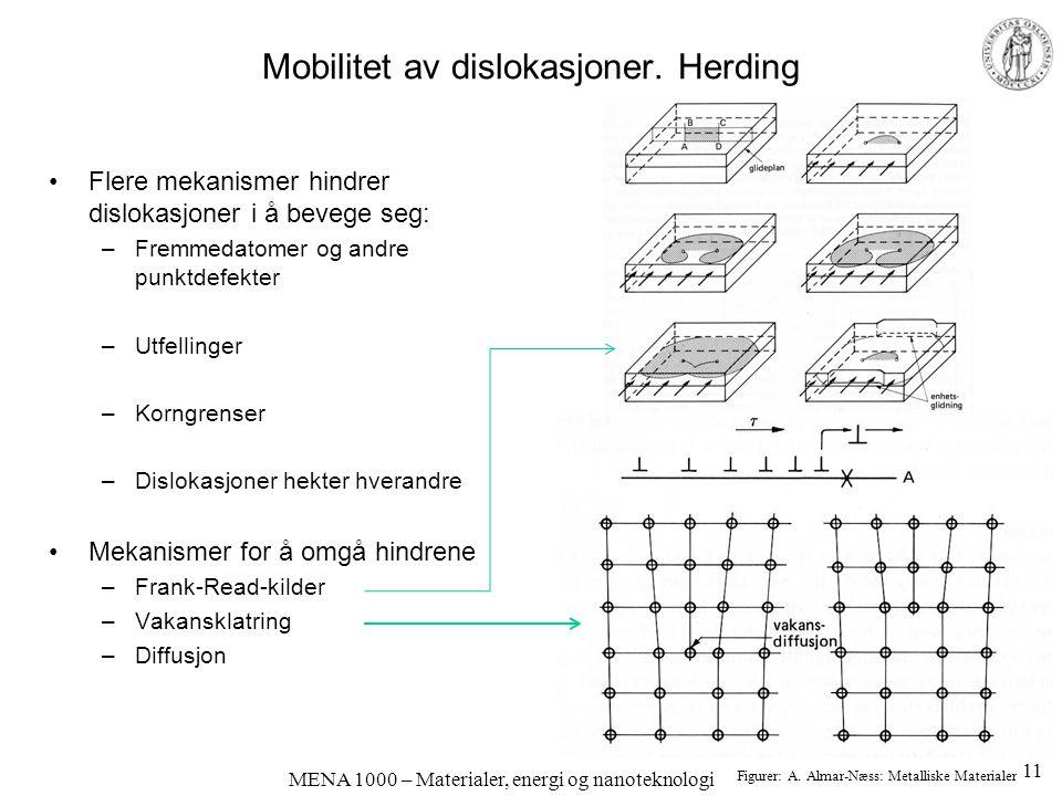 Mobilitet av dislokasjoner. Herding