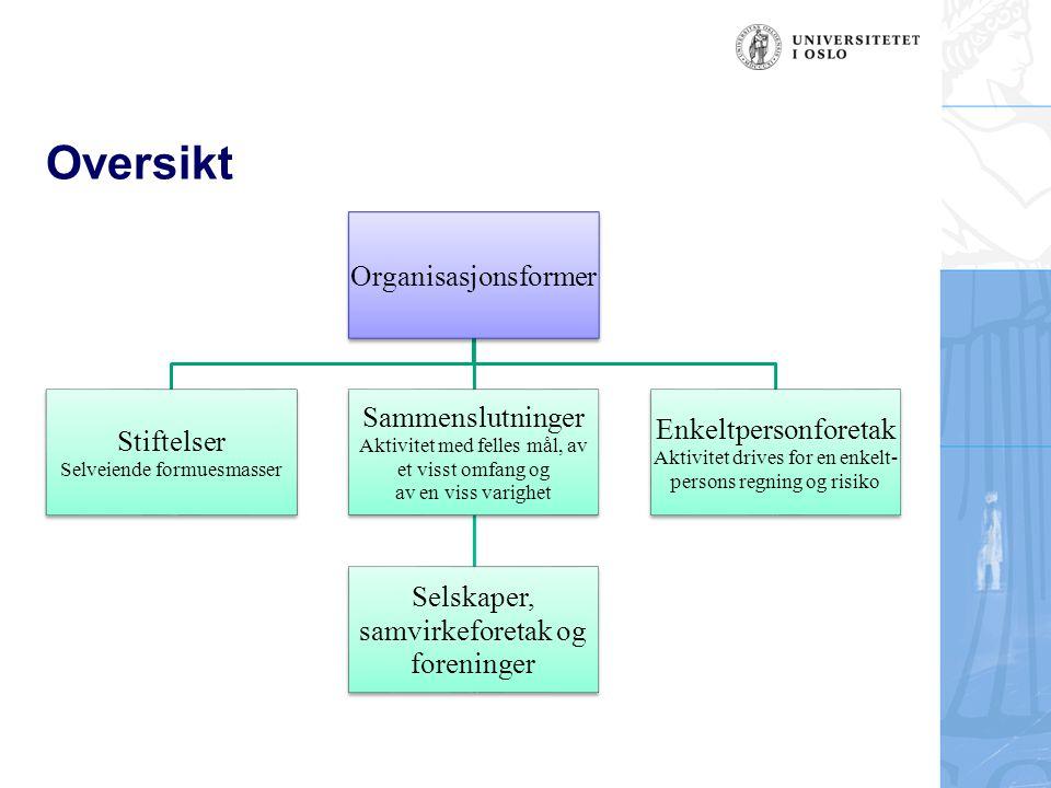 Oversikt Organisasjonsformer Sammenslutninger Enkeltpersonforetak