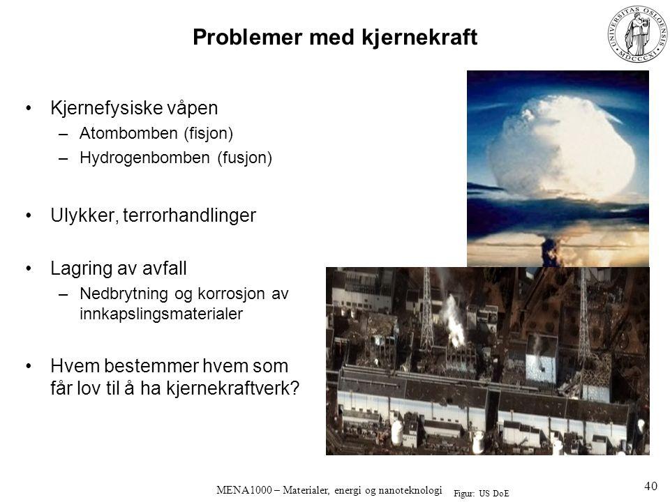Problemer med kjernekraft