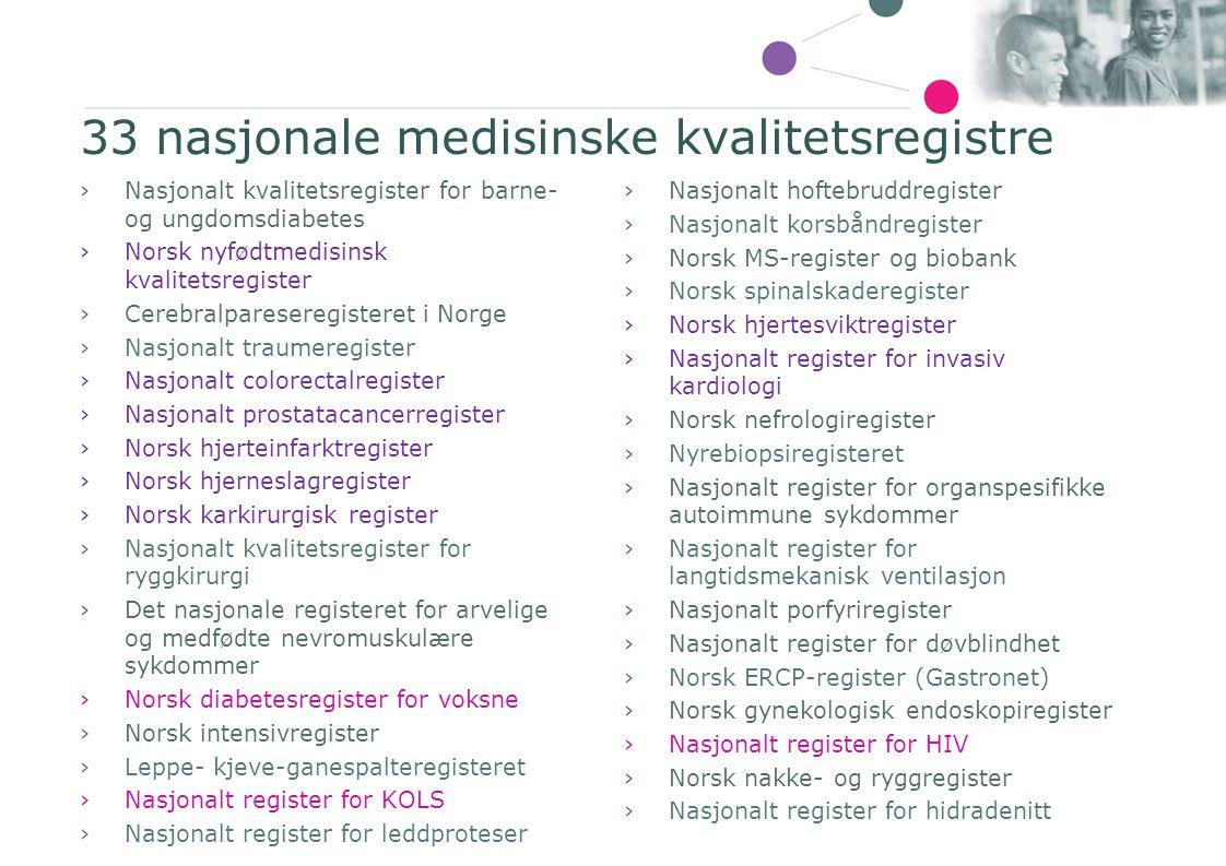 33 nasjonale medisinske kvalitetsregistre