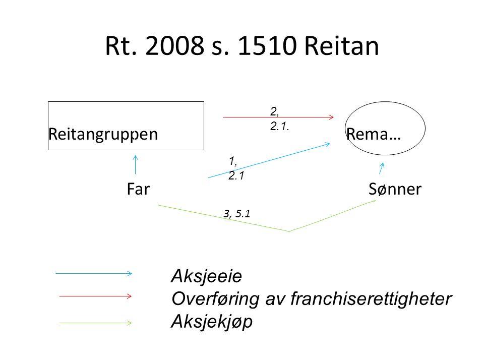 Rt. 2008 s. 1510 Reitan Reitangruppen Rema… Far Sønner 3, 5.1 Aksjeeie