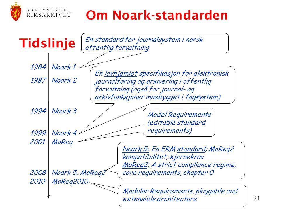 Om Noark-standarden Tidslinje