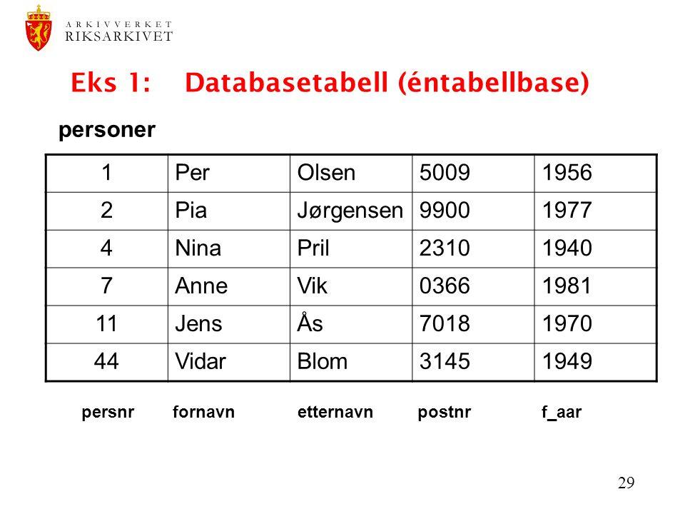 Eks 1: Databasetabell (éntabellbase)