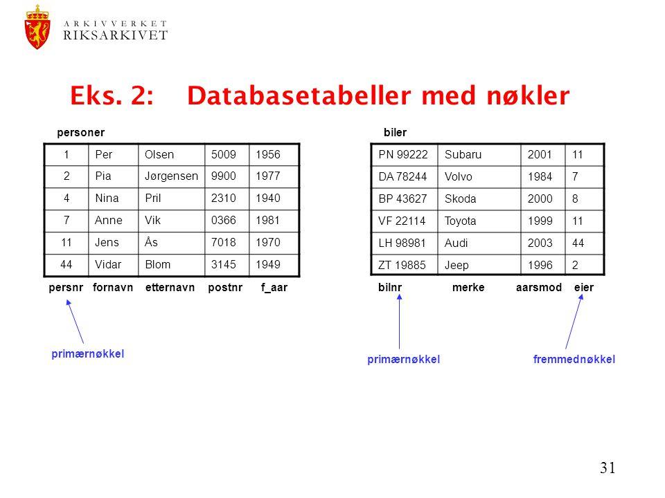 Eks. 2: Databasetabeller med nøkler
