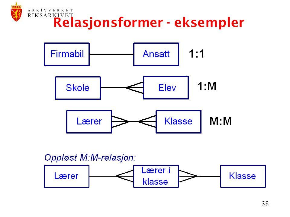 Relasjonsformer - eksempler
