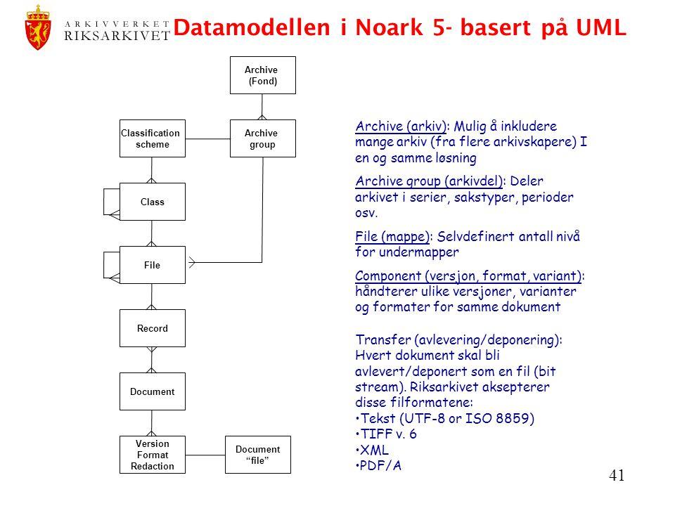 Datamodellen i Noark 5- basert på UML