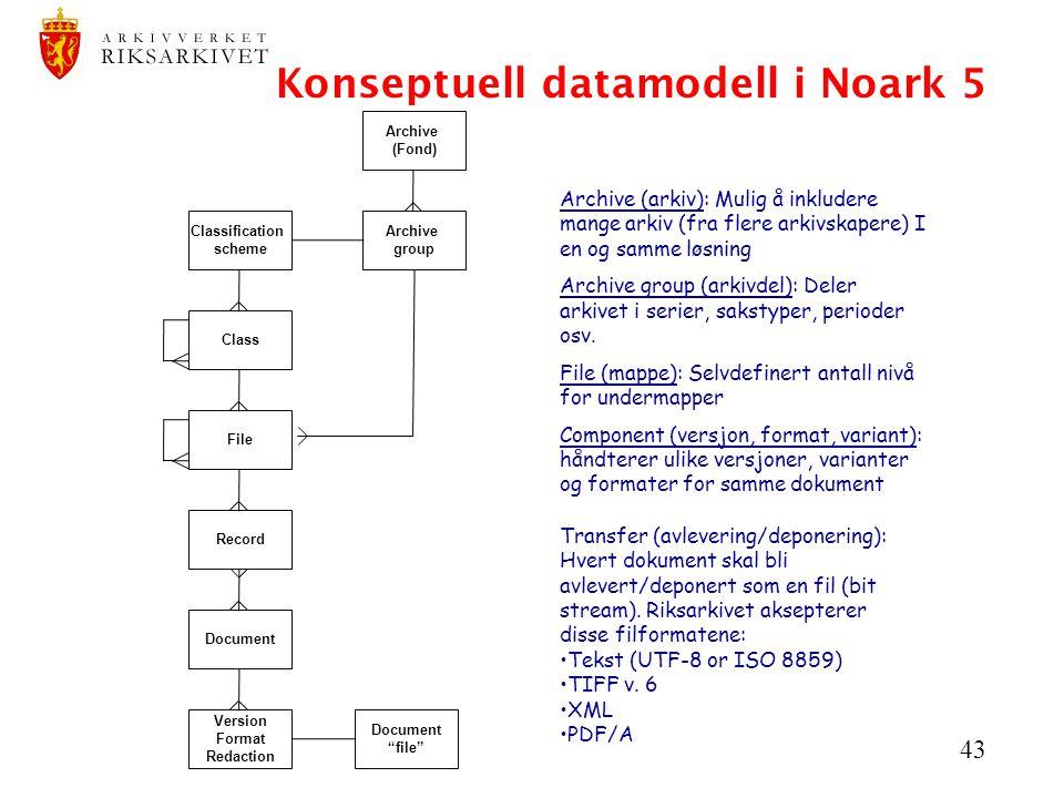 Konseptuell datamodell i Noark 5