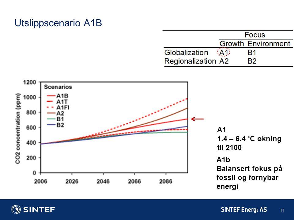 Utslippscenario A1B A1 1.4 – 6.4 °C økning til 2100 A1b