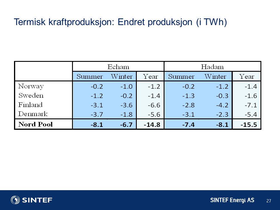 Termisk kraftproduksjon: Endret produksjon (i TWh)