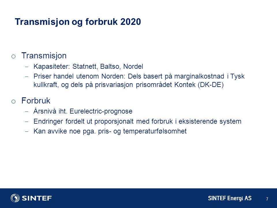 Transmisjon og forbruk 2020