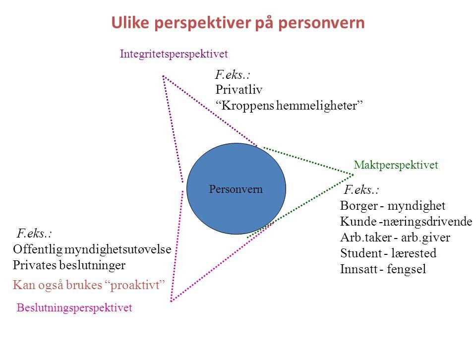 Ulike perspektiver på personvern
