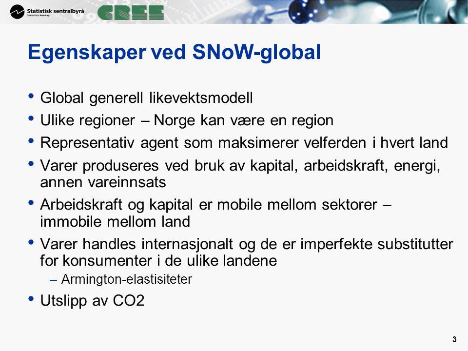 Egenskaper ved SNoW-global