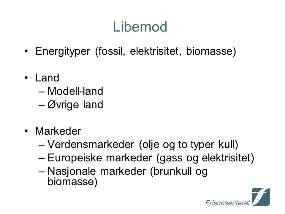 Libemod Energityper (fossil, elektrisitet, biomasse) Land Modell-land