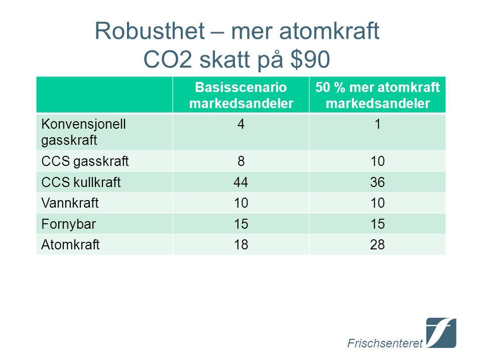 Robusthet – mer atomkraft CO2 skatt på $90