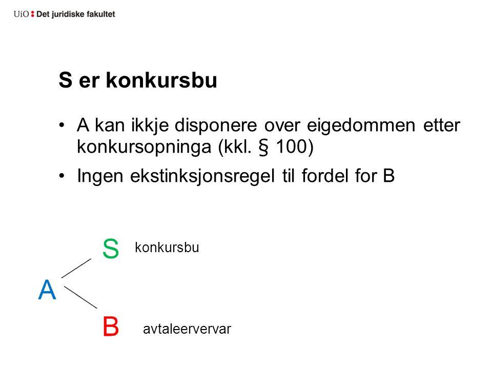 S er konkursbu A kan ikkje disponere over eigedommen etter konkursopninga (kkl. § 100) Ingen ekstinksjonsregel til fordel for B.