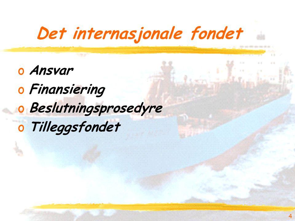 Det internasjonale fondet