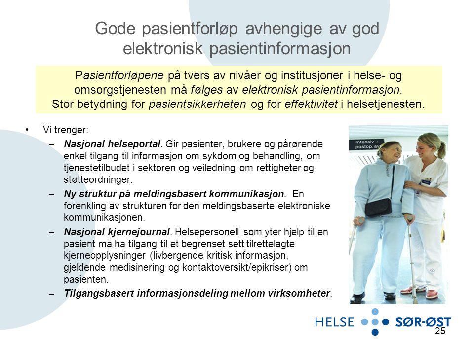 Gode pasientforløp avhengige av god elektronisk pasientinformasjon