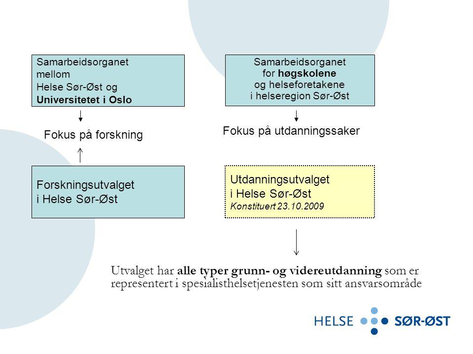 Samarbeidsorganet mellom Helse Sør-Øst og. Universitetet i Oslo. Samarbeidsorganet. for høgskolene.